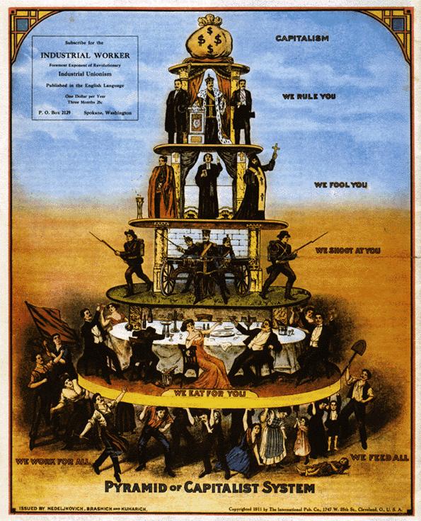 http://poiesique.lautre.net/IMG/png/pyramide_capitalisme.png